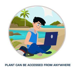 SBR plant remote monitoring internet